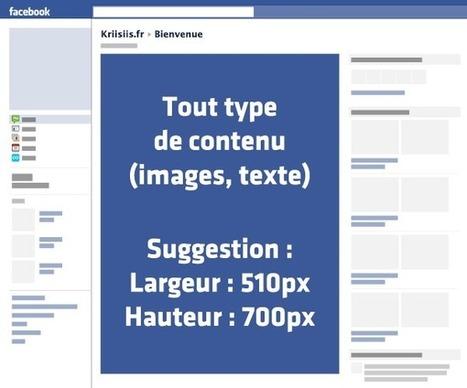 Créez votre propre onglet personnalisé pour votre Fan-Page Facebook en 5 étapes | -thécaires | Espace numérique et autoformation | Scoop.it