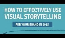 How to Effectively Use Visual Storytelling in 2015 | Story and Narrative | Scoop.it