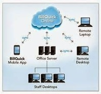 Improve Data Accessibility with Cloud | DataBAGG Solutions | DataBagg | Scoop.it