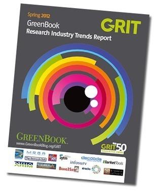 GreenBook Research Industry Trends Report | GreenBook | Research Rocks | Scoop.it