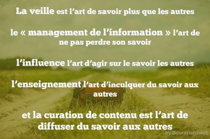Différencier veille & curation | François MAGNAN  Formateur Consultant et Documentaliste | Scoop.it