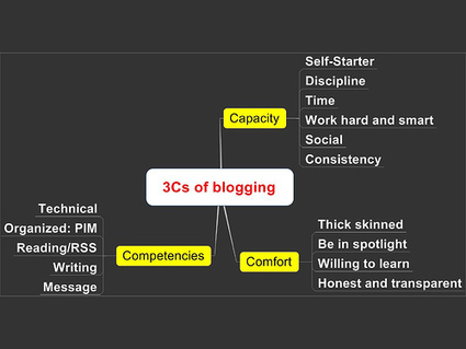 Great Tips On How To Be Better At Writing A Blog | Digital-News on Scoop.it today | Scoop.it