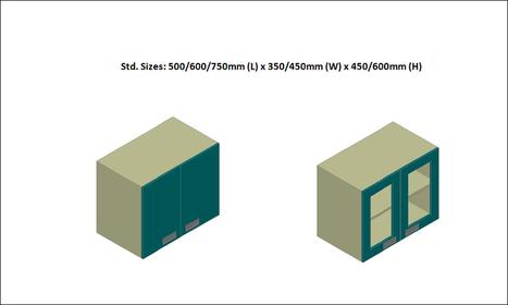 Wall Storage Cabinet Supplier, Manufacturer, Ahmedabad, Gujarat, India | Lab Furniture | Scoop.it