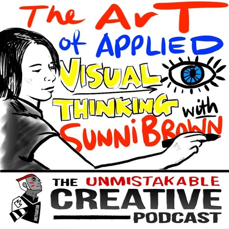 The Art of Applied Visual Thinking with Sunni Brown | Visual Thinking, Visual Learning, Visual Literacy | Scoop.it