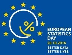 Dia Europeu de l'Estadística | Terrassa: economia i societat | Scoop.it