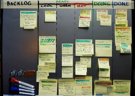 Organización, clave de productividad | Organización y Métodos | Scoop.it