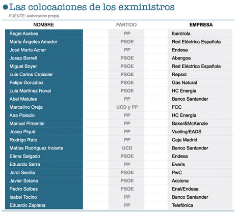 El corralito energético: La insostenible situación del sector eléctrico español | LOS 40 SON NUESTROS | Scoop.it
