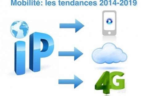 4G, Cloud et usages mobiles : quelles évolutions d'ici 2019 ? - Mediakwest | Autour du nuage, sauvegarde mais pas que | Scoop.it