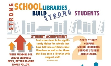 Everything Library | Impact of the School Library on Student Learning | Scoop.it