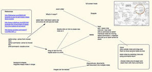 Easy, Elegant Scapple Brightens Mind Maps | Reviews | MacNewsWorld | Visual Thinking | Scoop.it