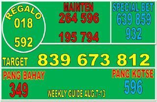 SEPT 14, 2015 PHILIPPINE CHARITY OFFICIAL LOTTO RESULTS — Philippine PCSO Results | Philippine PCSO Results | Scoop.it