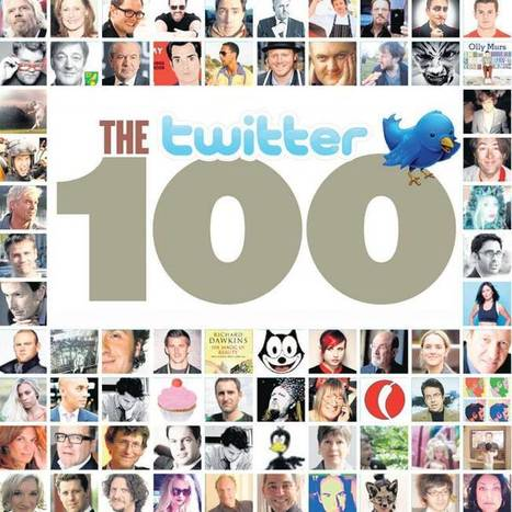 The Twitter 100: Britain's titans of the Twittersphere | Tools for Teaching and Learning | Scoop.it