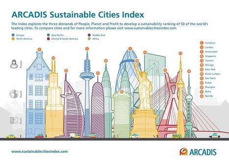 Arcadis Sustainable Cities Index | Développement économique local | Scoop.it