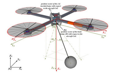 Quadrotor Learns How Not To Swing Stuff - IEEE Spectrum | The Robot Times | Scoop.it