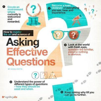 The Importance Of Asking Questions | ogilvydo.com | Organizational Development & Leadership | Scoop.it
