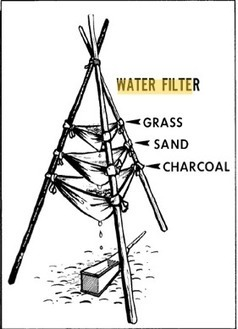 Make a Water Filter in the Field - Part 1 | Disaster Preparedness | Scoop.it