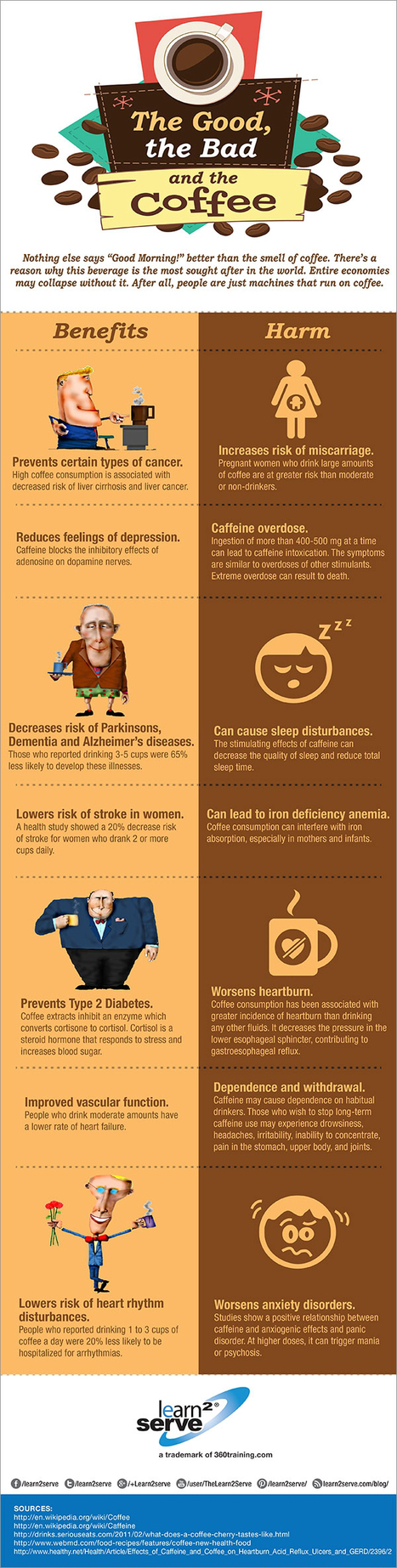The Good, The Bad, And The Coffee [Infographic] | Perspectives on Health & Nursing | Scoop.it