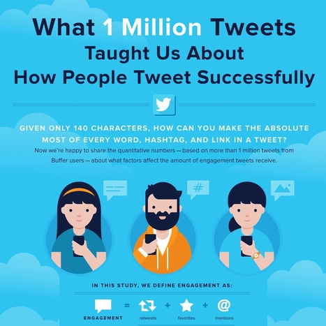 #Twitter Tips: What 1M Tweets Tell You About How People Tweet Successfully - #SM | PD & Articles | Scoop.it