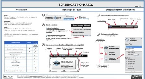 Mini-guide pour débuter avec Screencast-o-matic | CDI doctic | Scoop.it