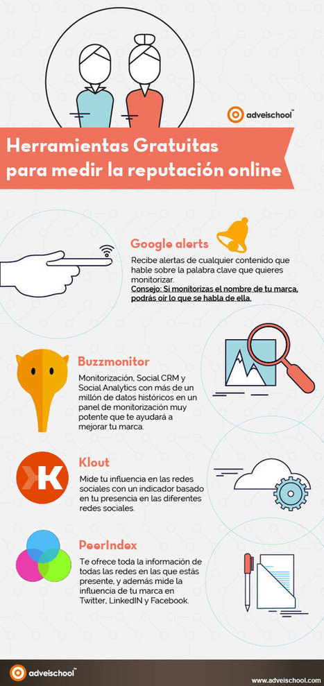 4 herramientas gratuitas para medir la Reputación Online #infografia #infographic #marketing | Educacion, ecologia y TIC | Scoop.it