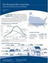 Median Price of Homes Purchased Rose 2.3 Percent to $110,000, 2011 American Housing Survey Finds - Housing - Newsroom - U.S. Census Bureau | Housing | Scoop.it