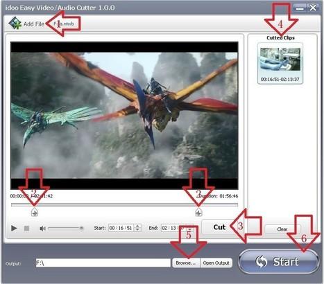 Best Cut Effect | video editor | Scoop.it
