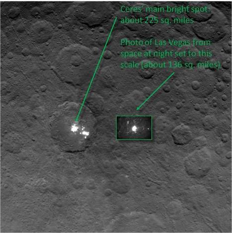 Alien Life on Ceres? New evidence points towards intelligent life on the dwarf planet | Science, Space, and news from 'out there' | Scoop.it