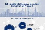 #SalonIndustrie2016 – IoT : quelle réalité pour le secteur industriel en France ? | Toute l'actualité de PAC | Scoop.it