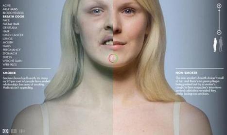 Stop smoking, stay good-looking | ELT Resources | Scoop.it