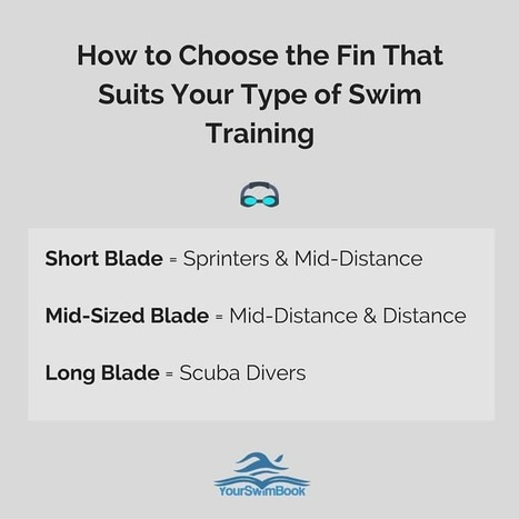 Everything You Ever Wanted to Know About Training with Fins | Swimming | Scoop.it