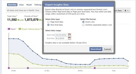 If people simply ignore your Facebook Posts your #Edgerank will suffer | Inspiring Social Media | Scoop.it
