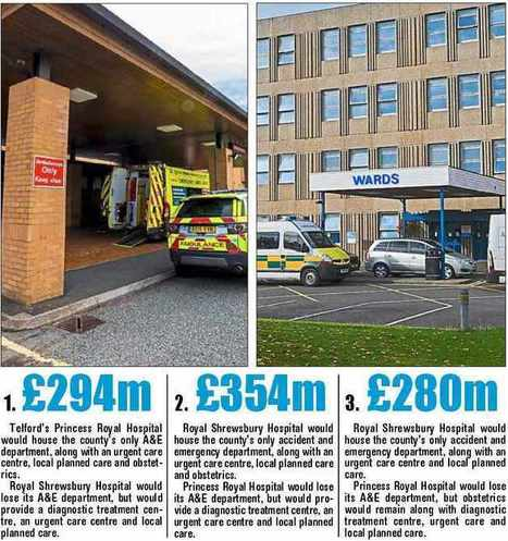 Auditors probe future NHS costs in Shropshire   nhswatch   Scoop.it