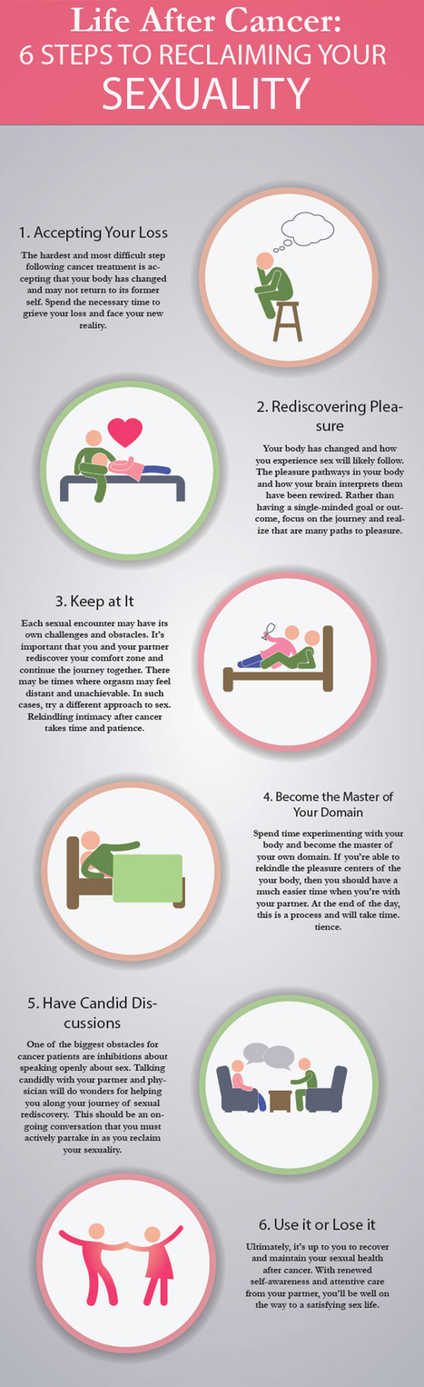 Life after Cancer: 6 Steps to Reclaiming Your Sexuality Infographic | Cancer Care and Treatment | Scoop.it