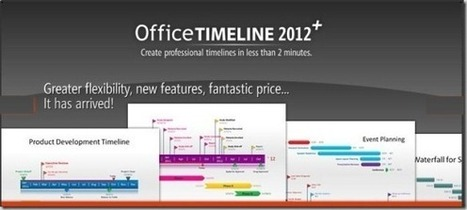 Crear líneas de tiempo de PowerPoint en sólo 2 minutos con Office Timeline | Plantillas Power Point | Linea del tiempo | Scoop.it