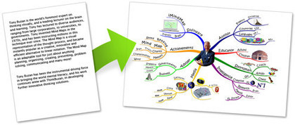 ThinkBuzan - How Mind Mapping Can Help With Dyslexia | Inclusive Education | Scoop.it