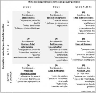 Typologie des espaces-frontières à l'heure de la globalisation | Frontières et espaces frontaliers dans le monde. | Scoop.it