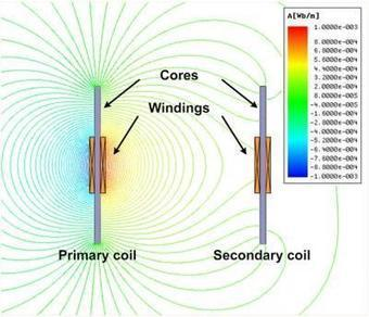 Tesla On The Horizon: Wireless Power Now Works Over 15 Feet | Fragments of Science | Scoop.it