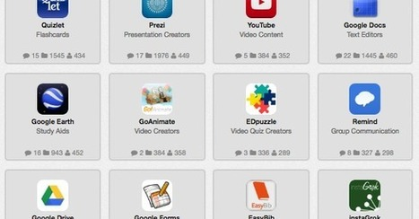 Some Very Good Chrome Apps Used By Fellow Teachers ~ Educational Technology and Mobile Learning | Serious Play | Scoop.it