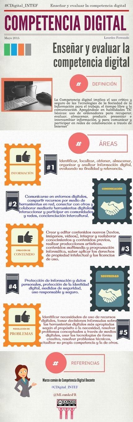 Enseñar y aprender la competencia digital:un proceso bidireccional. Docencia | Con visión pedagógica: Recursos para el profesorado. | Scoop.it