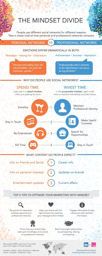 Different Social Networks: personal vs. professional use [INFOGRAPHIC] | DV8 Digital Marketing Tips and Insight | Scoop.it