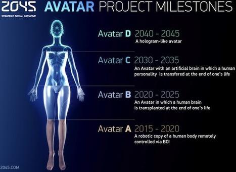 2045 Avatar : 32 ans pour devenir immortel | Libertés Numériques | Scoop.it