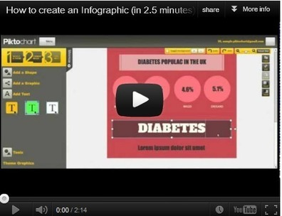 Pictochart A Great Tool for Teachers to Create Infographics | Infographic Info | Scoop.it