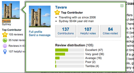 Accor executive posted dozens of anonymous TripAdvisor reviews | Travel & Tourism | Scoop.it