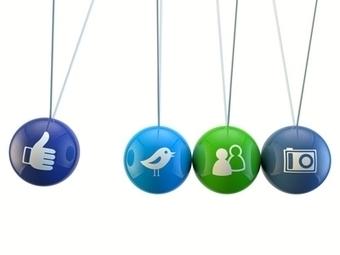 Chancen und Risiken von Social Media - RiskNET | Social - Media - Business | Scoop.it