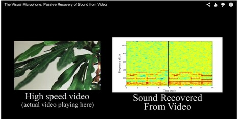 The Visual Microphone - Passive Recovery of Sound from Just Visual Information | Amazing Science | Scoop.it