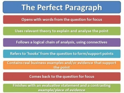writing talk paragraph and short essay with reading