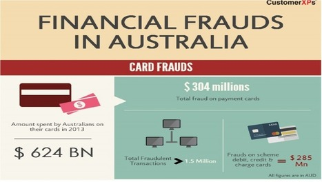 Financial Fraud in Australia - CustomerXPs Insights Blog | Bank Fraud Management Solution | Scoop.it