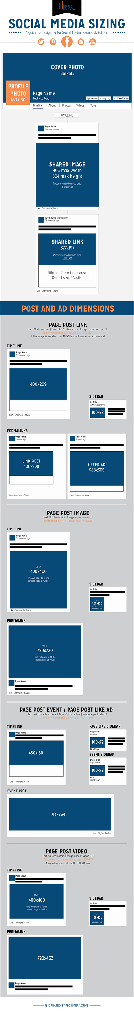 Social Media Sizing: All graphic sizes for Facebook media | Social Media by BeSocialOnline | Scoop.it