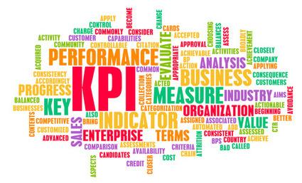 ¿Qué son los KPI? | #CarnavalRRPP | Scoop.it