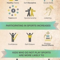 The Positive Effects of Youth Sports | Visual.ly | The positive effects of sports on students. | Scoop.it